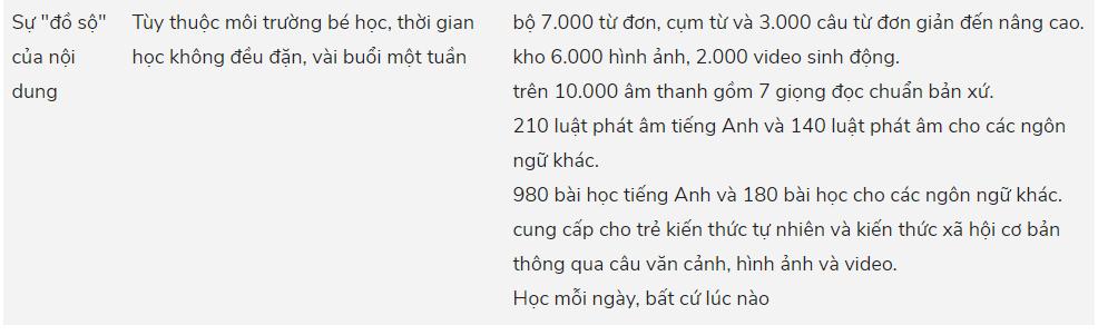 Review Phần mềm Học Tiếng Anh Monkey Junior Cho Bé Có Tốt Không