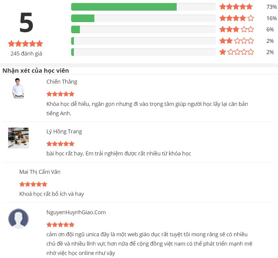 Review Khoá học tiếng Anh cho người mất gốc