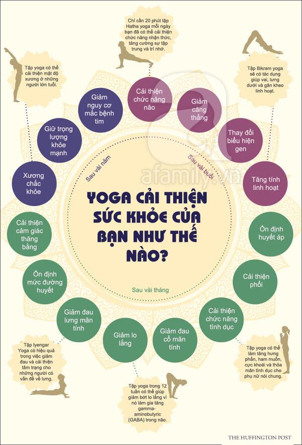 khóa học Yoga online của Nguyễn Hiếu